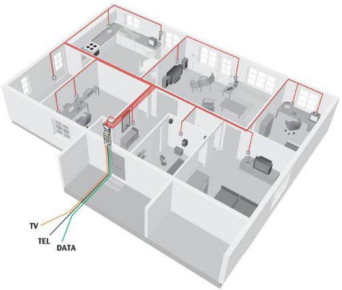 IHC Net Basic fra Lauritz Knudsen